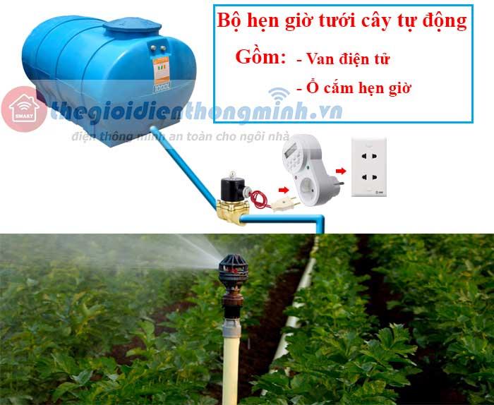 nguyên lý hoạt đông hệ thống tưới phun mưa
