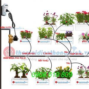 Hệ thống tưới cây tự động thông minh